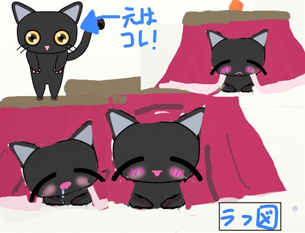 黒猫コタツのラフ図まとめ