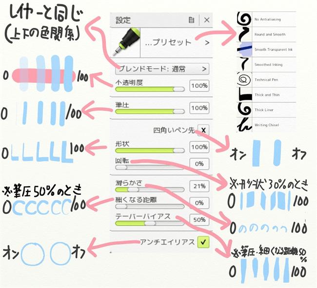 Artrageのインクペンの設定値