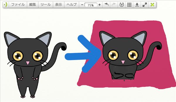 猫イラストアレンジの図