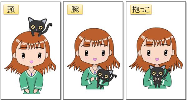 猫と一緒の名刺の図
