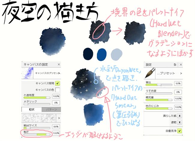 Artrageで夜空と星を描く方法