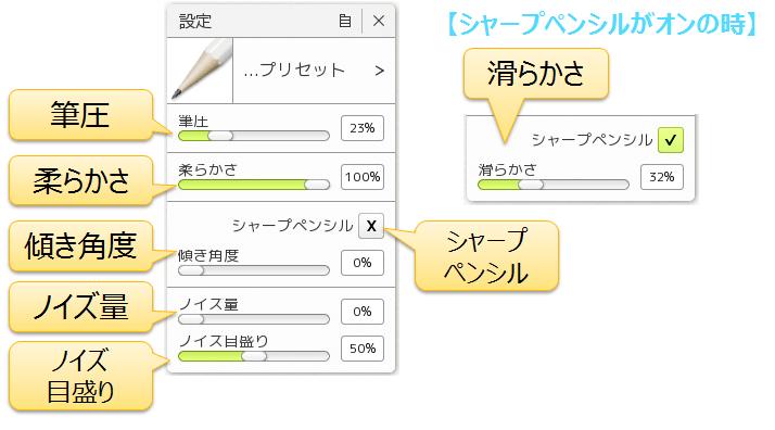 鉛筆の設定値