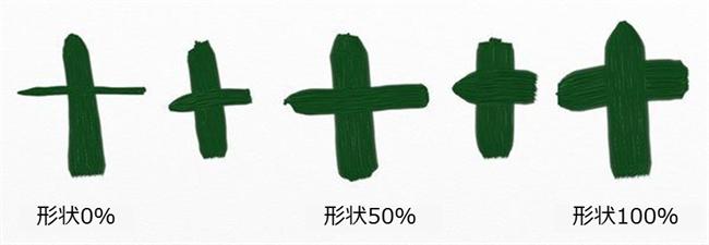 Artrage油彩の形状